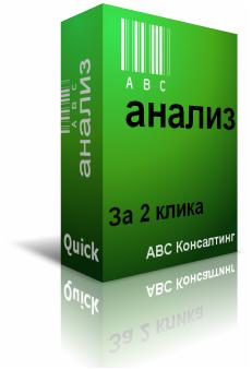 abc-analiz